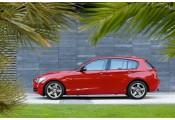 Auspuff System BMW 114 1.6 T